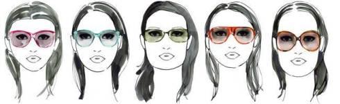 Pleasing Choosing Eyeglasses Based On Your Face Shape Hairstyles For Men Maxibearus